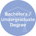 Bachelor's or undergraduate degree